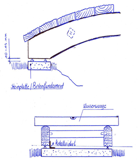 fragen und antworten teichbr cke und teichbr cken vom schreiner. Black Bedroom Furniture Sets. Home Design Ideas
